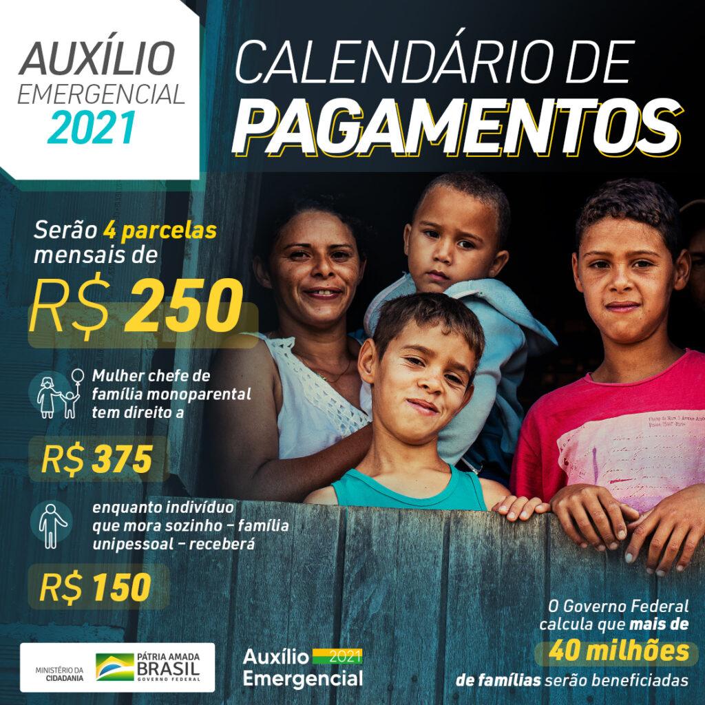 Calendário Auxílio Emergencial 2021