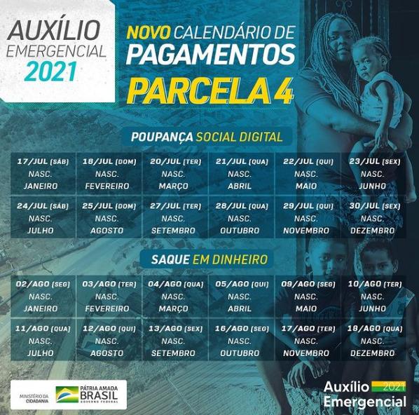 Calendário da 4ª Parcela do Auxílio 2021